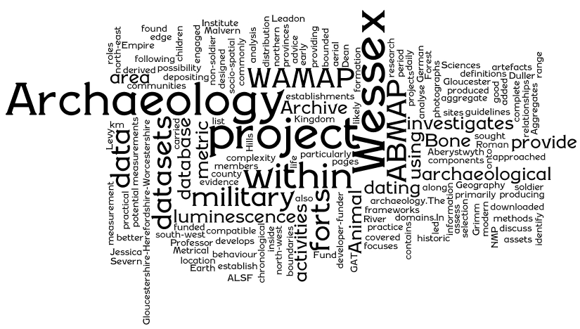 ADS_wordle_rss_200209